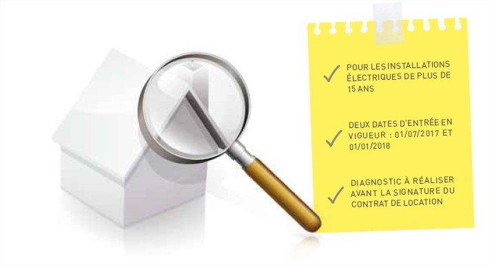 loupe-checklist