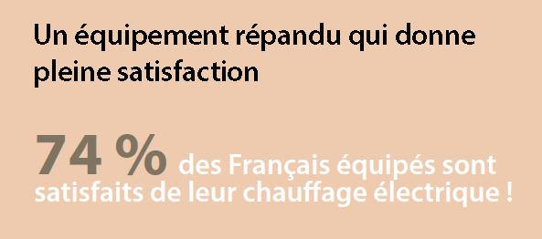 Chiffre-clé-étude-Promotelec-chauffage-electrique-2020